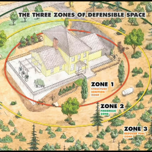 Northern California Defensible Space Fire Safe Landscaping